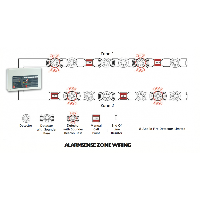 cfp alarmsense 4 zone two wire fire alarm panel cfp alarmsense 4 zone two wire fire alarm panel c tec fire apollo alarmsense wiring diagram at nearapp.co