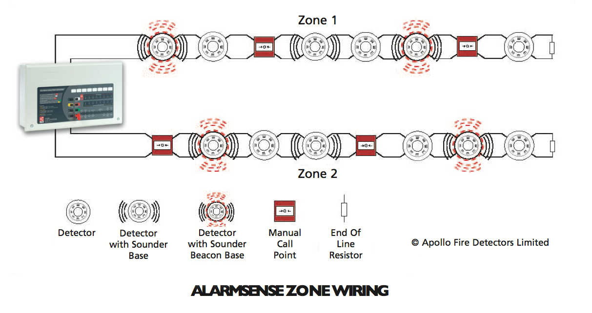 blogmaygomes ctec fire alarm wiring diagram