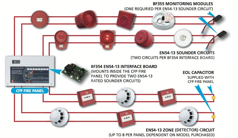 Fire Alarm Interface Unit Wiring Diagram