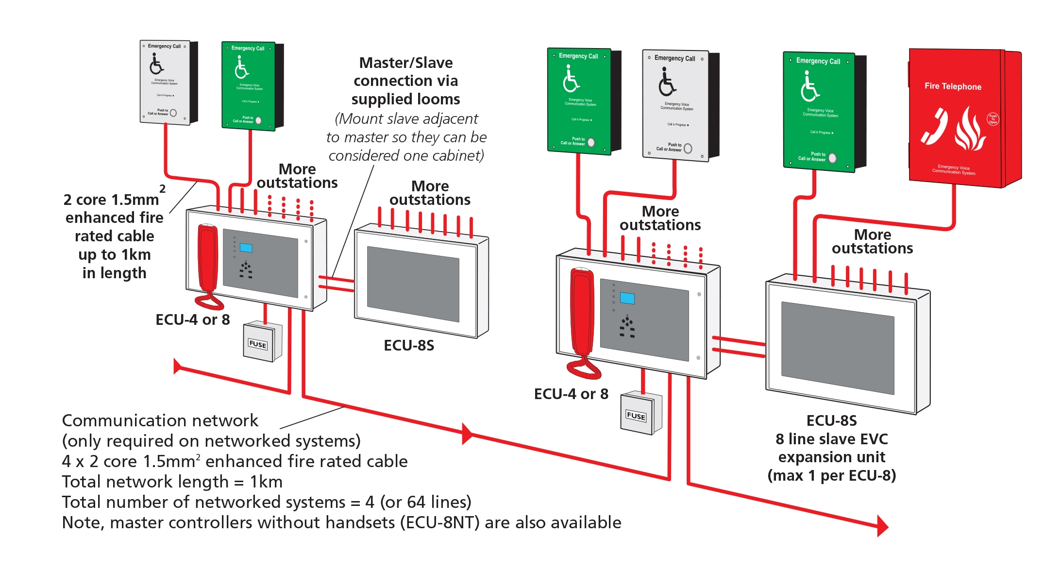 sigtel compact 1 to 16 line system wiring overview - general wiring on  fire alarm shielded